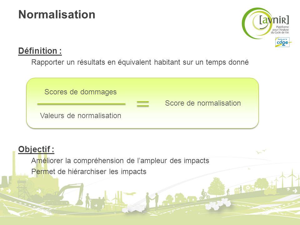 Normalisation Définition : Rapporter un résultats en équivalent habitant sur un temps donné Objectif : Améliorer la compréhension de lampleur des impa