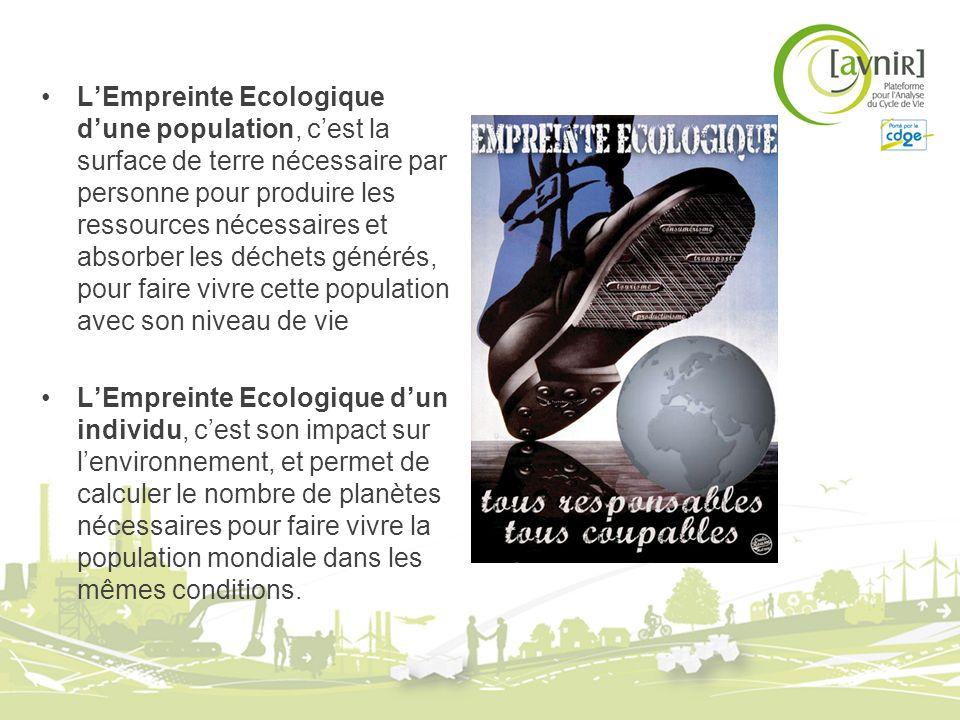 Empreinte écologique Définition de l empreinte écologique (OCDE) : « la mesure en hectares de la superficie biologiquement productive nécessaire pour pourvoir aux besoins dune population humaine de taille donnée ».
