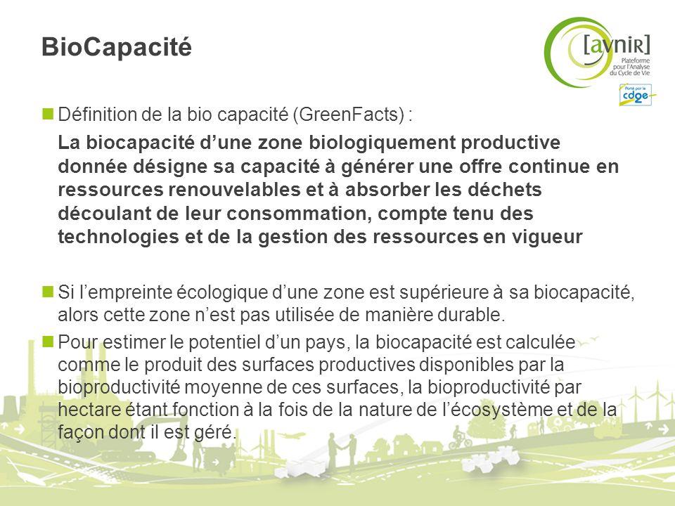 BioCapacité Définition de la bio capacité (GreenFacts) : La biocapacité dune zone biologiquement productive donnée désigne sa capacité à générer une o