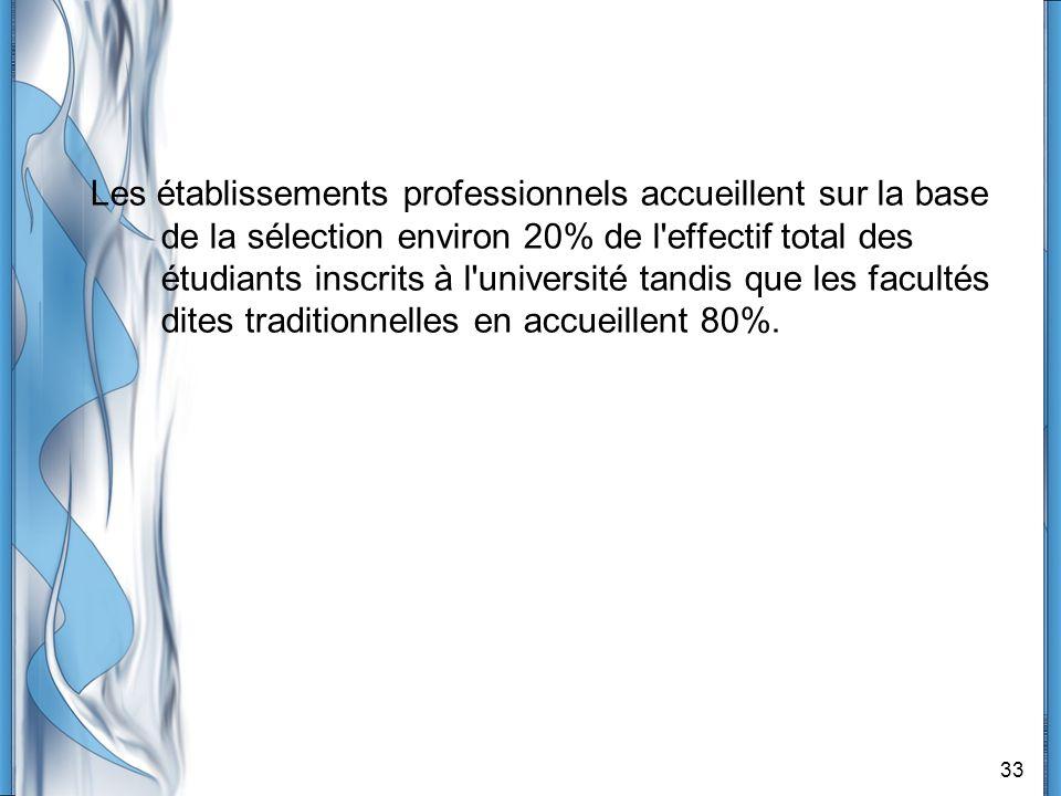 33 Les établissements professionnels accueillent sur la base de la sélection environ 20% de l'effectif total des étudiants inscrits à l'université tan