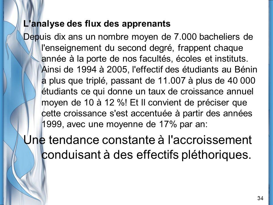 34 L'analyse des flux des apprenants Depuis dix ans un nombre moyen de 7.000 bacheliers de l'enseignement du second degré, frappent chaque année à la