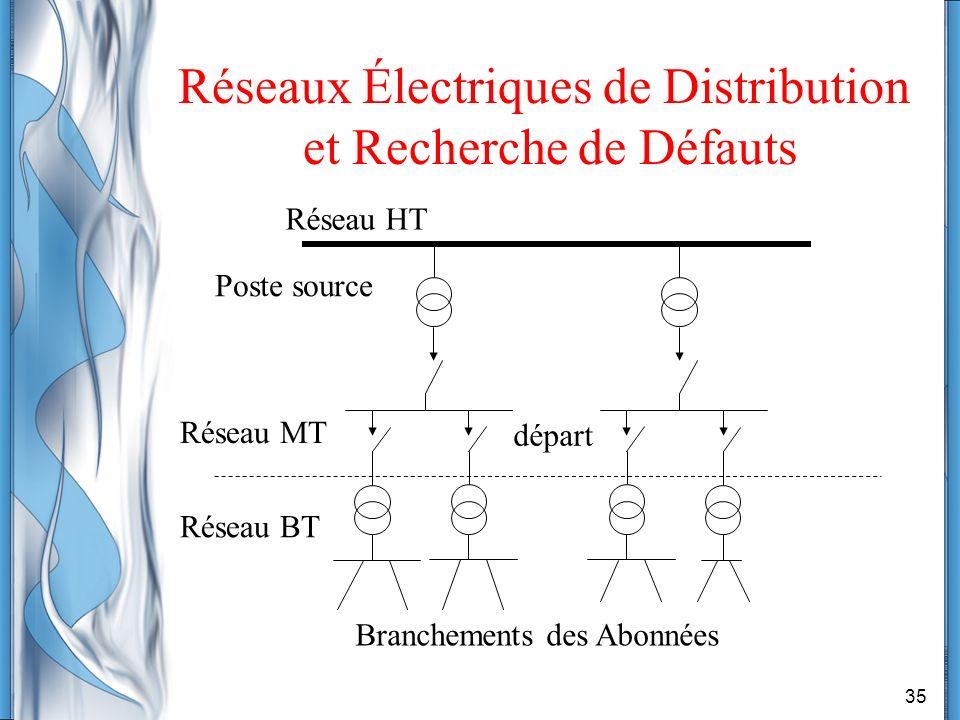 35 Réseaux Électriques de Distribution et Recherche de Défauts Réseau HT Poste source Réseau MT Réseau BT Branchements des Abonnées départ