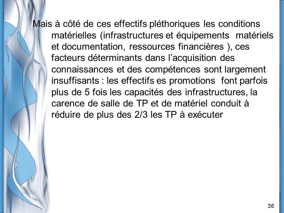 36 Mais à côté de ces effectifs pléthoriques les conditions matérielles (infrastructures et équipements matériels et documentation, ressources financi