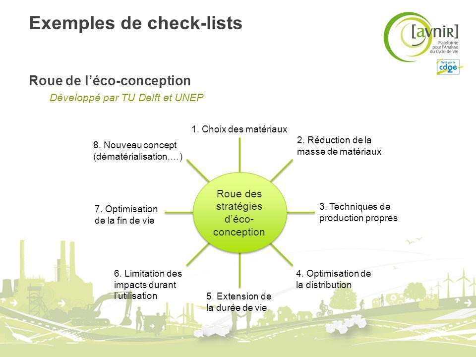 Exemples de check-lists Roue de léco-conception Développé par TU Delft et UNEP Roue des stratégies déco- conception 1. Choix des matériaux 2. Réductio