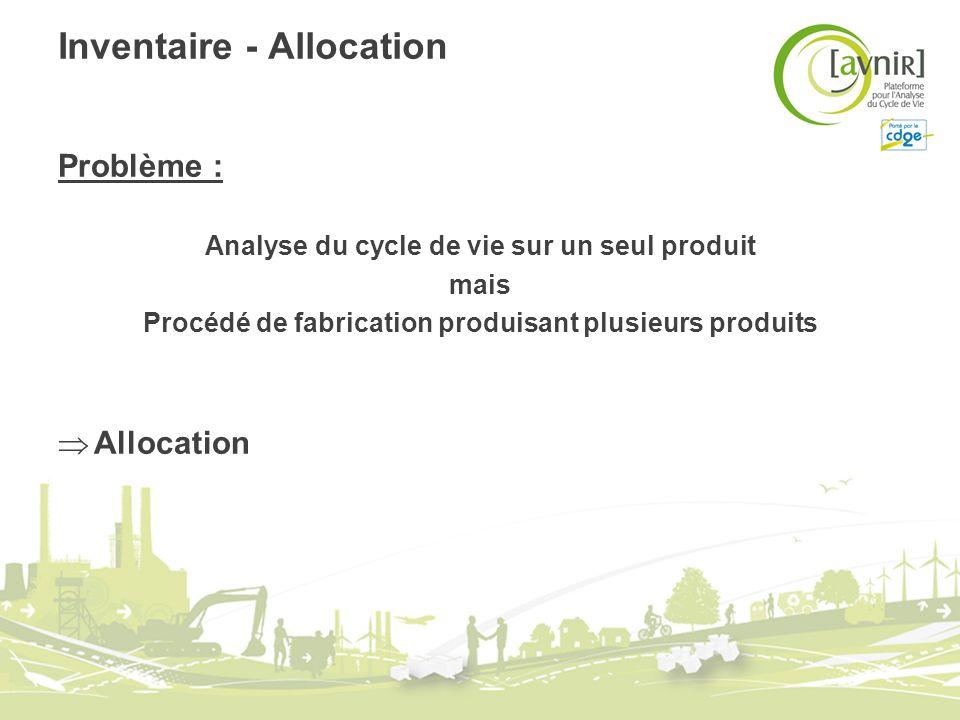 Inventaire - Allocation Problème : Analyse du cycle de vie sur un seul produit mais Procédé de fabrication produisant plusieurs produits Allocation