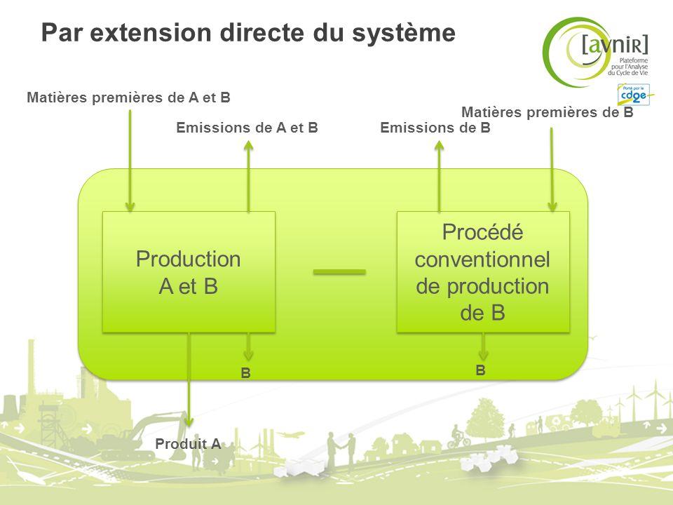 Par extension directe du système Production A et B Production A et B Procédé conventionnel de production de B Matières premières de A et B Emissions d