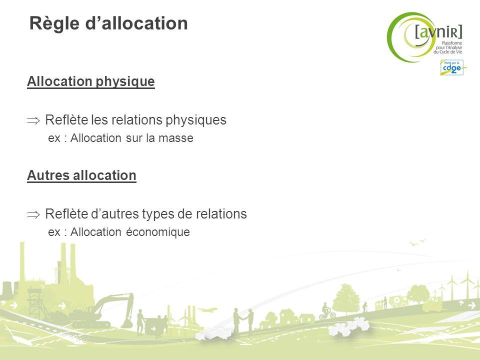 Règle dallocation Allocation physique Reflète les relations physiques ex : Allocation sur la masse Autres allocation Reflète dautres types de relation