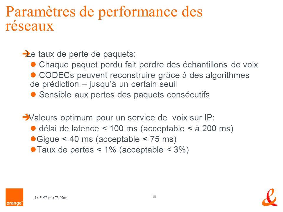 10 La VoIP et la TV Num Paramètres de performance des réseaux Le taux de perte de paquets: Chaque paquet perdu fait perdre des échantillons de voix CO
