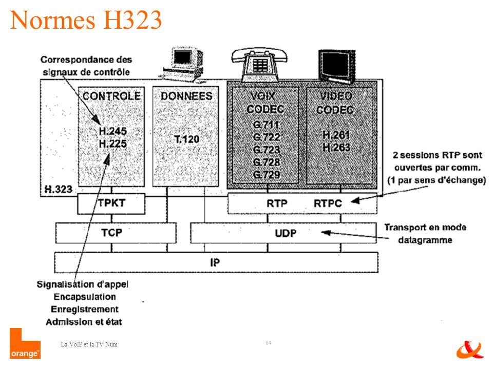 14 La VoIP et la TV Num Normes H323