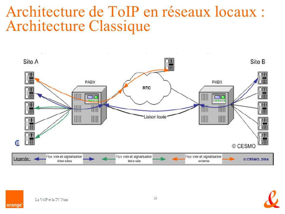 19 La VoIP et la TV Num Architecture de ToIP en réseaux locaux : Architecture Classique