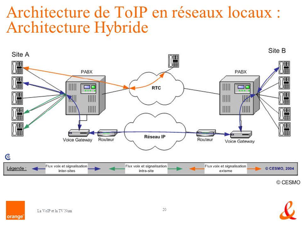 20 La VoIP et la TV Num Architecture de ToIP en réseaux locaux : Architecture Hybride