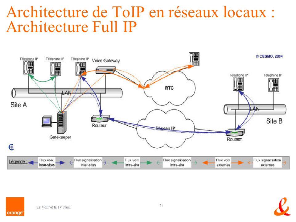 21 La VoIP et la TV Num Architecture de ToIP en réseaux locaux : Architecture Full IP