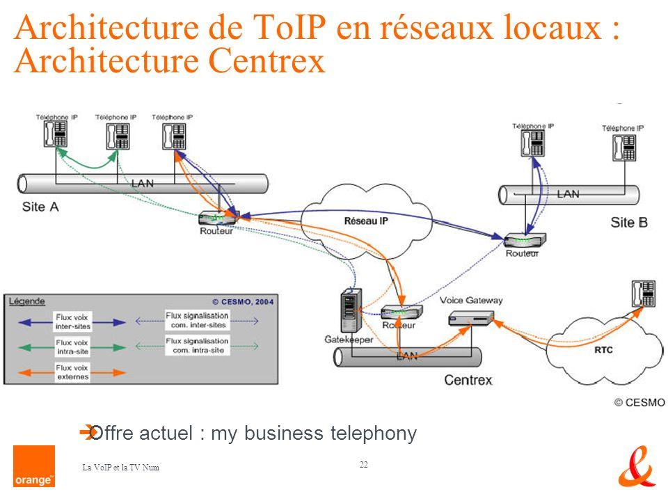 22 La VoIP et la TV Num Architecture de ToIP en réseaux locaux : Architecture Centrex Offre actuel : my business telephony