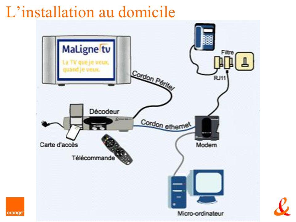 29 La VoIP et la TV Num Linstallation au domicile