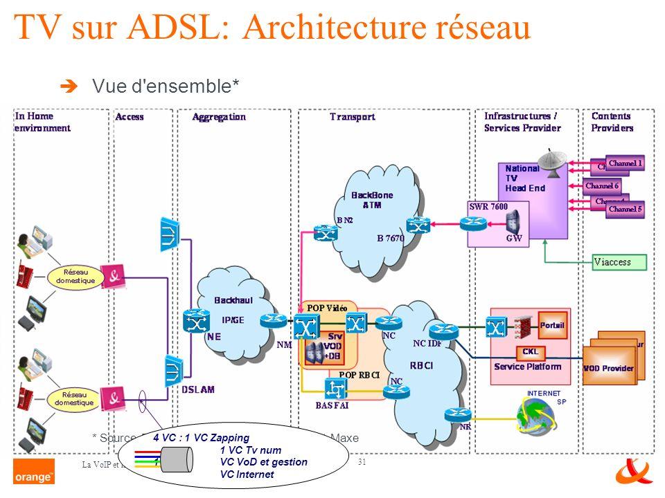 31 La VoIP et la TV Num Vue d'ensemble* * Source France Telecom - Div R&D - Projet Maxe TV sur ADSL: Architecture réseau 4 VC : 1 VC Zapping 1 VC Tv n