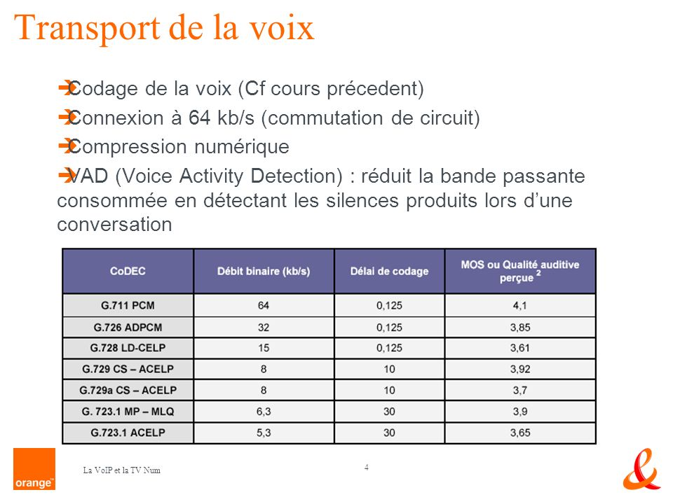 4 La VoIP et la TV Num Transport de la voix Codage de la voix (Cf cours précedent) Connexion à 64 kb/s (commutation de circuit) Compression numérique