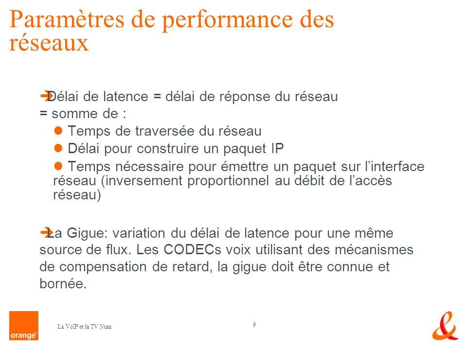 9 La VoIP et la TV Num Paramètres de performance des réseaux Délai de latence = délai de réponse du réseau = somme de : Temps de traversée du réseau D
