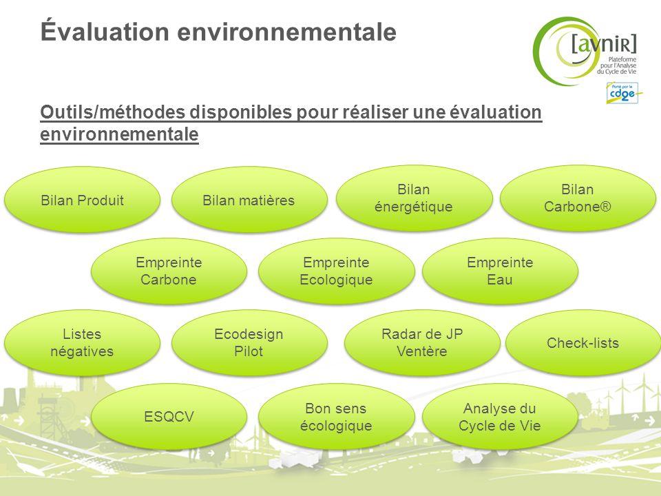 Évaluation environnementale Outils/méthodes disponibles pour réaliser une évaluation environnementale Check-lists Listes négatives Ecodesign Pilot Bil