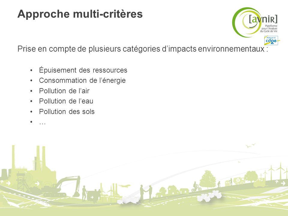 Approche multi-critères Prise en compte de plusieurs catégories dimpacts environnementaux : Épuisement des ressources Consommation de lénergie Polluti