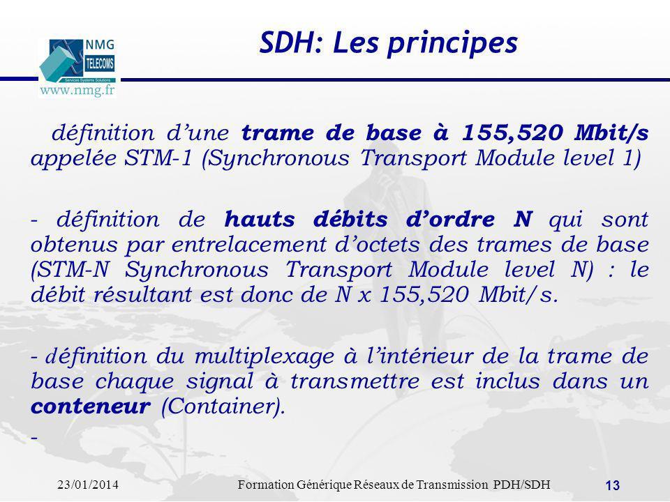 23/01/2014Formation Générique Réseaux de Transmission PDH/SDH 13 SDH: Les principes définition dune trame de base à 155,520 Mbit/s appelée STM 1 (Sync