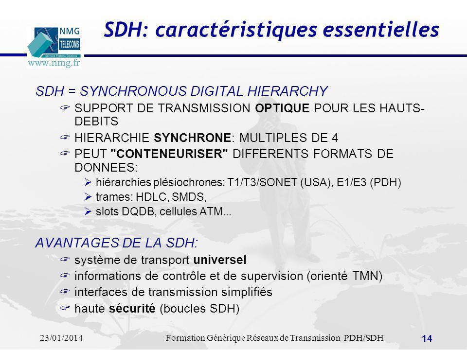 23/01/2014Formation Générique Réseaux de Transmission PDH/SDH 14 SDH: caractéristiques essentielles SDH = SYNCHRONOUS DIGITAL HIERARCHY SUPPORT DE TRA