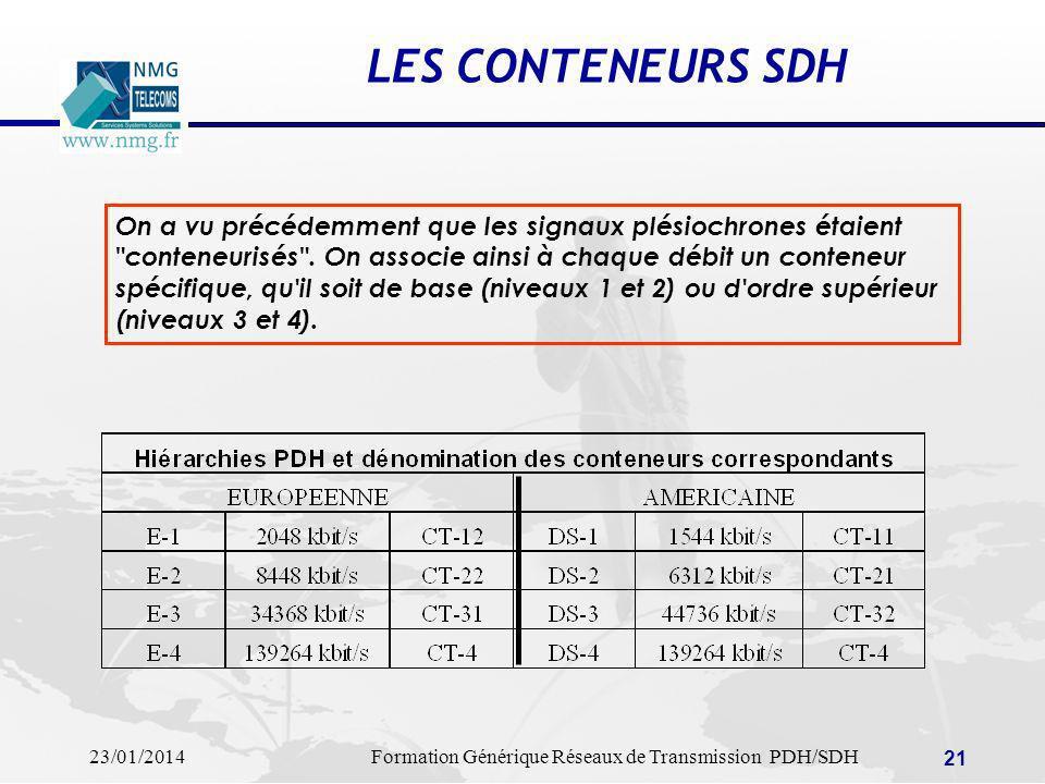 23/01/2014Formation Générique Réseaux de Transmission PDH/SDH 21 LES CONTENEURS SDH On a vu précédemment que les signaux plésiochrones étaient
