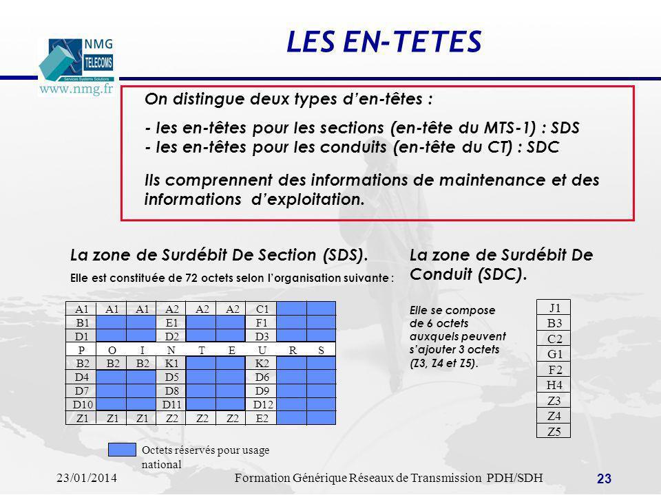 23/01/2014Formation Générique Réseaux de Transmission PDH/SDH 23 LES EN-TETES La zone de Surdébit De Section (SDS). Elle est constituée de 72 octets s