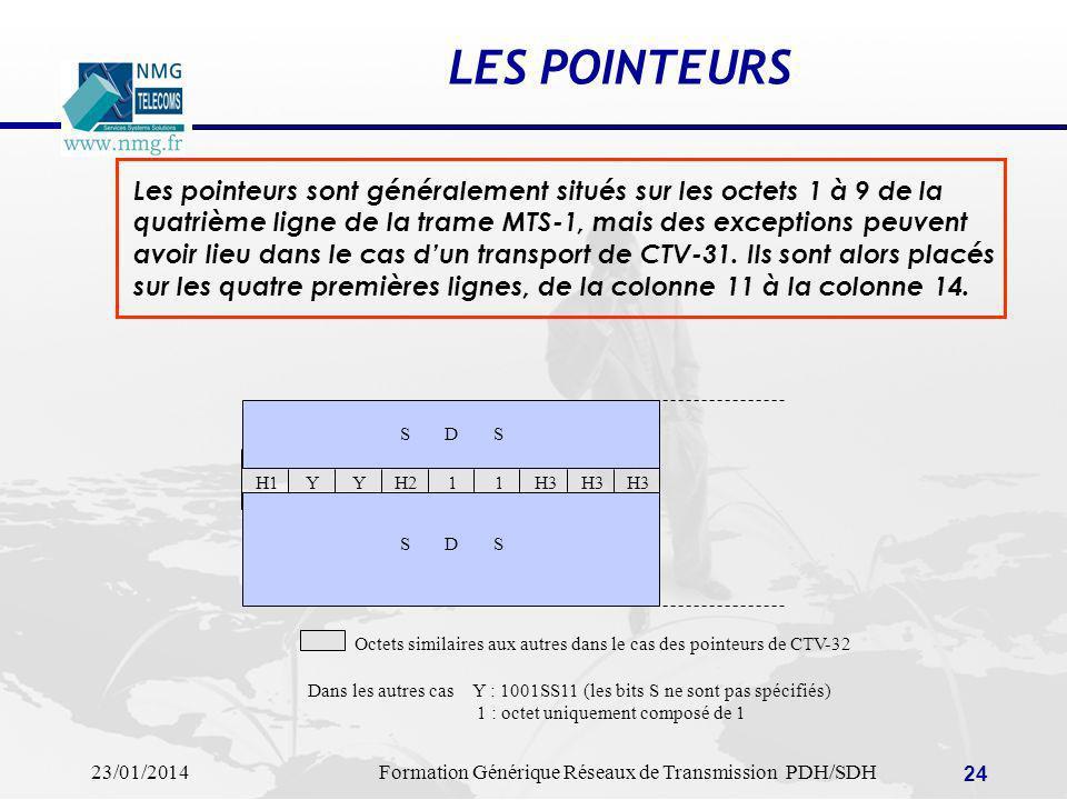 23/01/2014Formation Générique Réseaux de Transmission PDH/SDH 24 LES POINTEURS Les pointeurs sont généralement situés sur les octets 1 à 9 de la quatr
