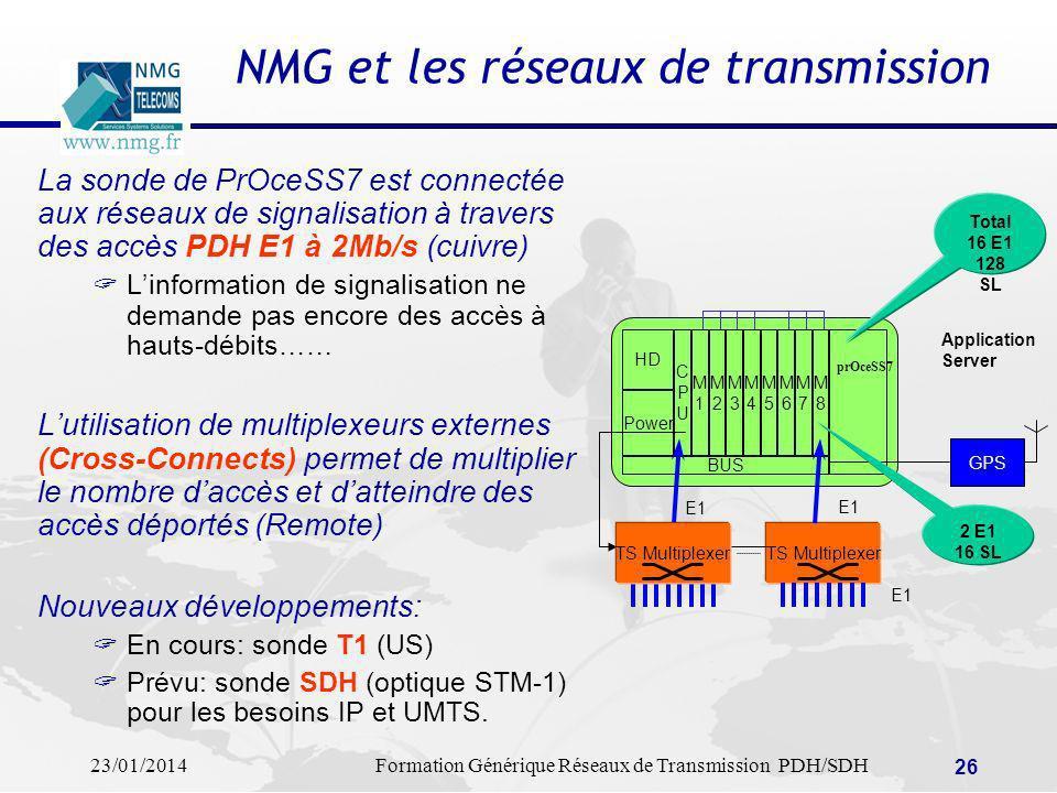 23/01/2014Formation Générique Réseaux de Transmission PDH/SDH 26 NMG et les réseaux de transmission La sonde de PrOceSS7 est connectée aux réseaux de