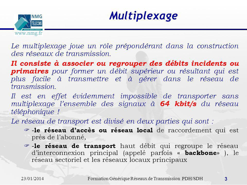 23/01/2014Formation Générique Réseaux de Transmission PDH/SDH 14 SDH: caractéristiques essentielles SDH = SYNCHRONOUS DIGITAL HIERARCHY SUPPORT DE TRANSMISSION OPTIQUE POUR LES HAUTS- DEBITS HIERARCHIE SYNCHRONE: MULTIPLES DE 4 PEUT CONTENEURISER DIFFERENTS FORMATS DE DONNEES: hiérarchies plésiochrones: T1/T3/SONET (USA), E1/E3 (PDH) trames: HDLC, SMDS, slots DQDB, cellules ATM...
