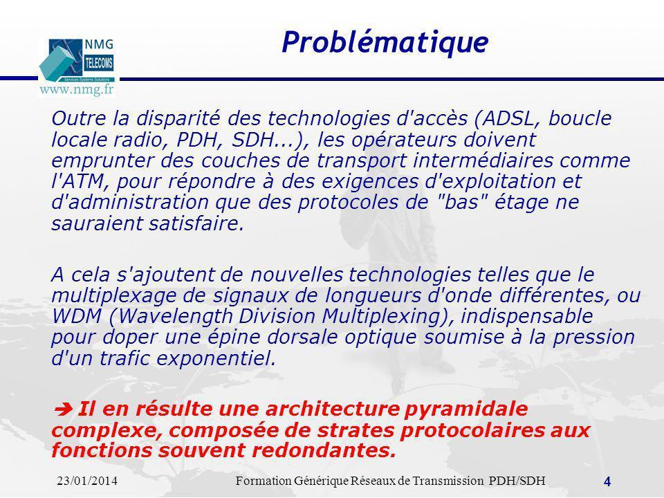 23/01/2014Formation Générique Réseaux de Transmission PDH/SDH 4 Problématique Outre la disparité des technologies d'accès (ADSL, boucle locale radio,