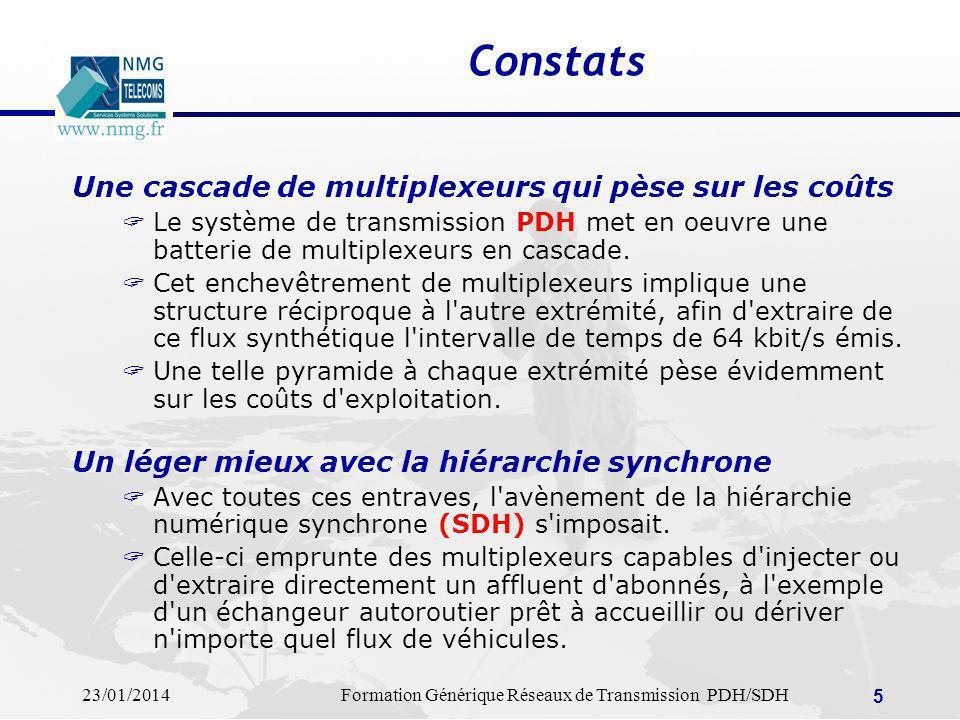 23/01/2014Formation Générique Réseaux de Transmission PDH/SDH 6 Niveaux de multiplexage On distingue : - Le niveau bas débit jusquà 2 Mbit/s (ou 1,5 pour le réseau US) qui comprend ladaptation de débit dans le canal à 64 kbit/s, laccès de base au RNIS (réseau numérique à intégration de services), le multiplexage de canaux à 64 kbit/s dans les conduits numériques à 2 ou 1,5 Mbit/s, - le niveau à haut débit à partir de 2 Mbit/s que lon trouve sous forme plésiochrone ou sous forme synchrone la hiérarchie européenne synchrone (SDH, Synchronous Digital Hierarchy) et la hiérarchie US SONET Les équipements synchrones acceptent les interfaces de la hiérarchie synchrone et les interfaces de la hiérarchie plésiochrone, ils réalisent donc linterfonctionnement entre les deux hiérarchies.