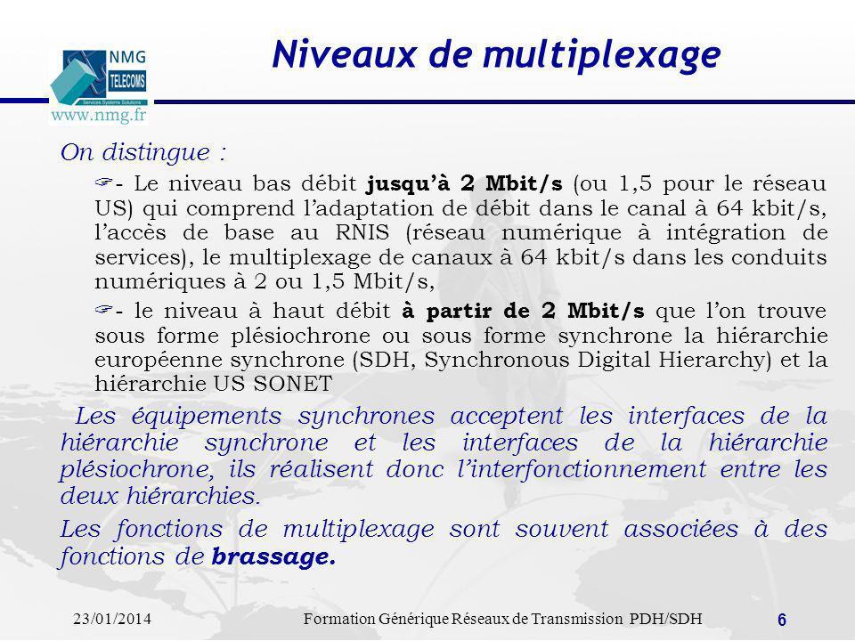 23/01/2014Formation Générique Réseaux de Transmission PDH/SDH 17 Correspondance entre les différentes Hiérarchies SONET = SYNCHRONOUS OPTICAL NETWORK HIERARCHIE SONETHIERARCHIE SDH OC-1 51,84 Mb/s OC-3 155,52 Mb/s OC-12 622,08 Mb/s OC-48 2,5 Gb/s etc...