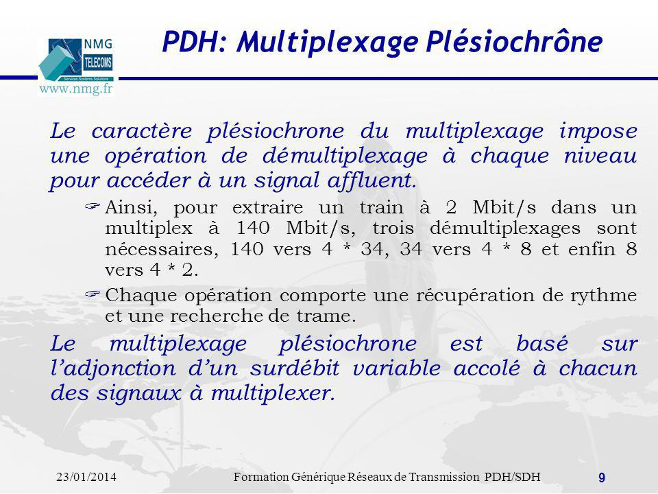 23/01/2014Formation Générique Réseaux de Transmission PDH/SDH 9 PDH: Multiplexage Plésiochrône Le caractère plésiochrone du multiplexage impose une op