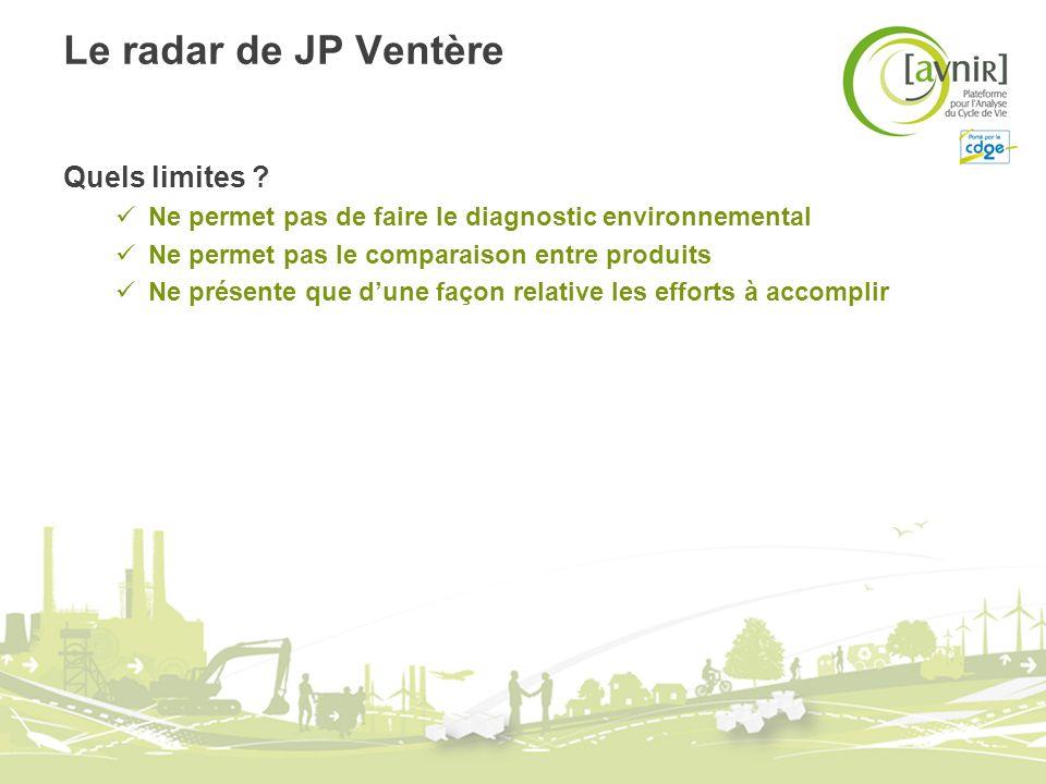 Le radar de JP Ventère Quels limites ? Ne permet pas de faire le diagnostic environnemental Ne permet pas le comparaison entre produits Ne présente qu