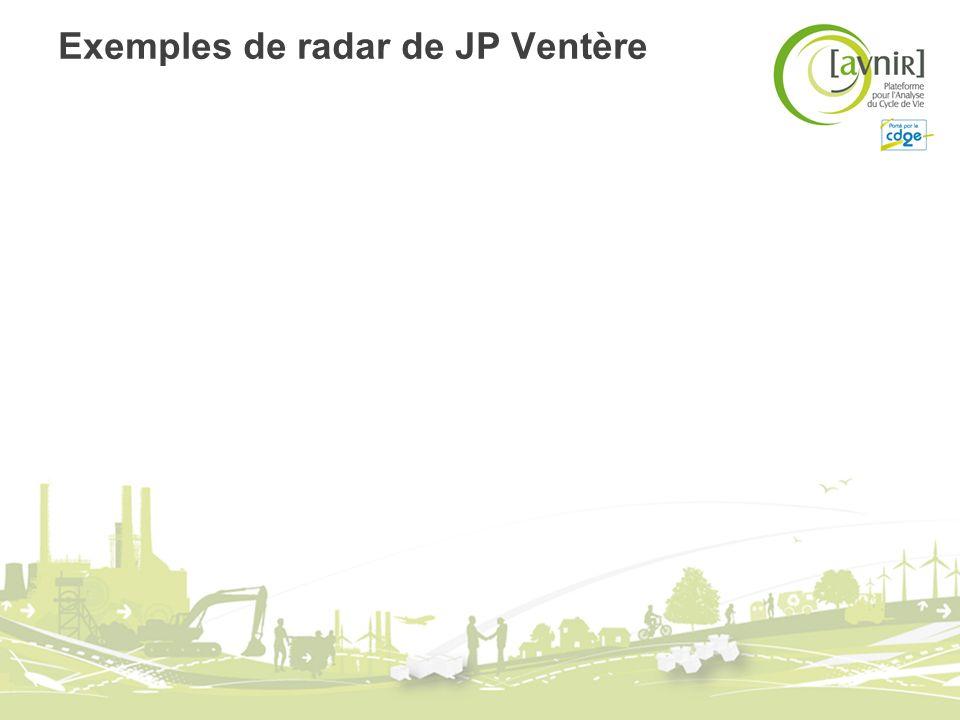 Exemples de radar de JP Ventère