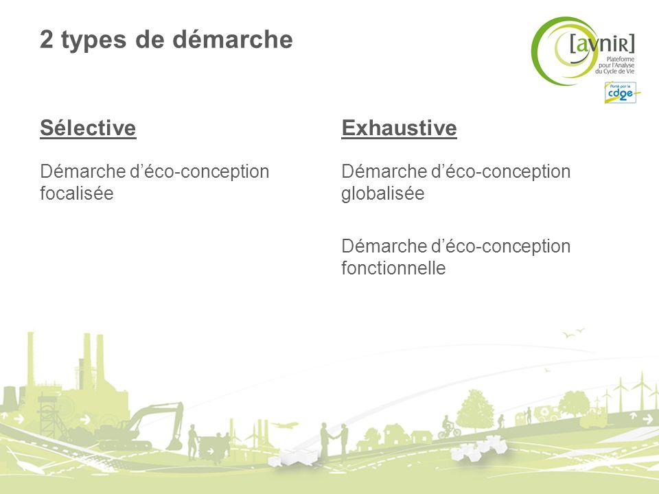 2 types de démarche Sélective Démarche déco-conception focalisée Exhaustive Démarche déco-conception globalisée Démarche déco-conception fonctionnelle