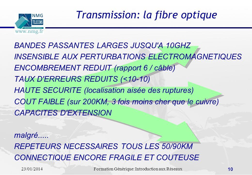 23/01/2014Formation Générique: Introduction aux Réseaux 10 BANDES PASSANTES LARGES JUSQU'A 10GHZ INSENSIBLE AUX PERTURBATIONS ELECTROMAGNETIQUES ENCOM