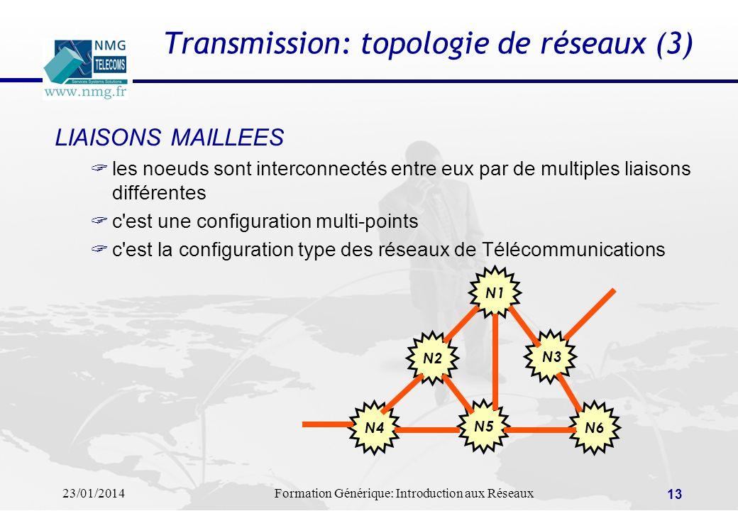 23/01/2014Formation Générique: Introduction aux Réseaux 13 LIAISONS MAILLEES les noeuds sont interconnectés entre eux par de multiples liaisons différ