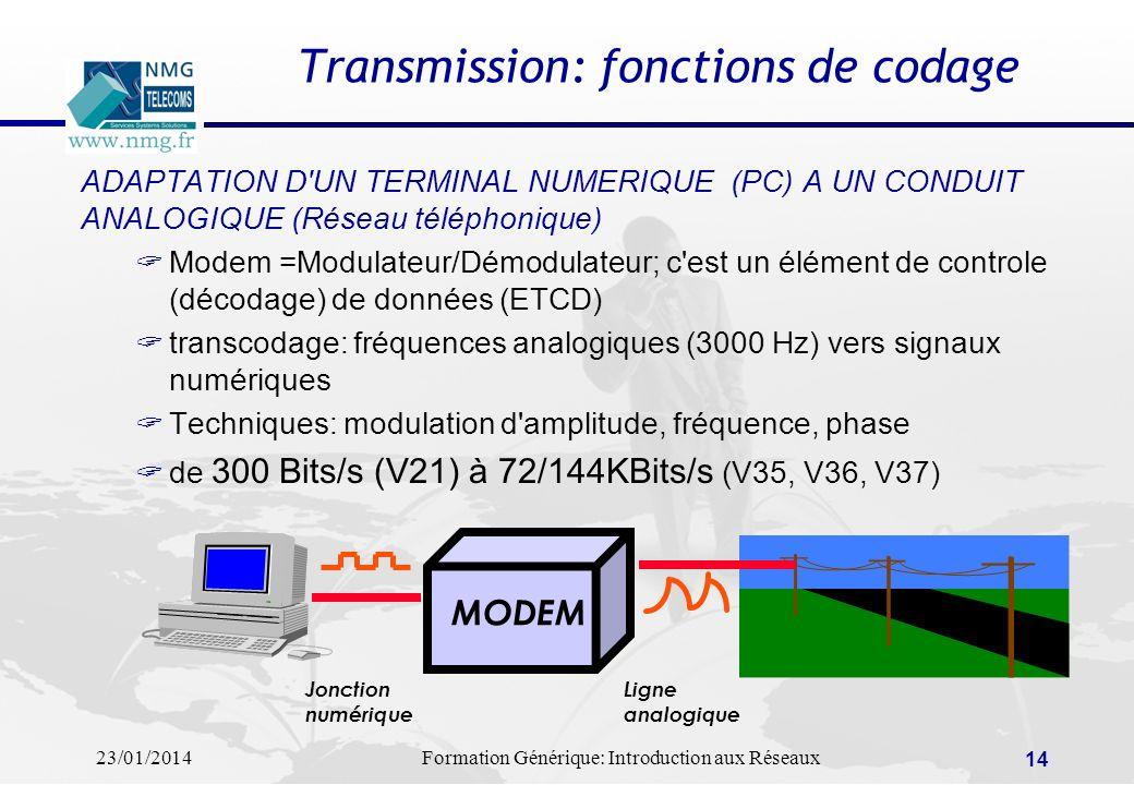 23/01/2014Formation Générique: Introduction aux Réseaux 14 Transmission: fonctions de codage ADAPTATION D'UN TERMINAL NUMERIQUE (PC) A UN CONDUIT ANAL