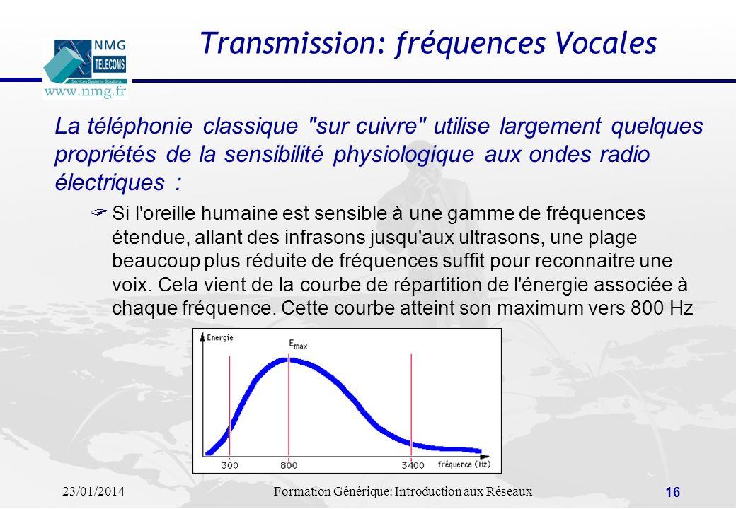 23/01/2014Formation Générique: Introduction aux Réseaux 16 Transmission: fréquences Vocales La téléphonie classique