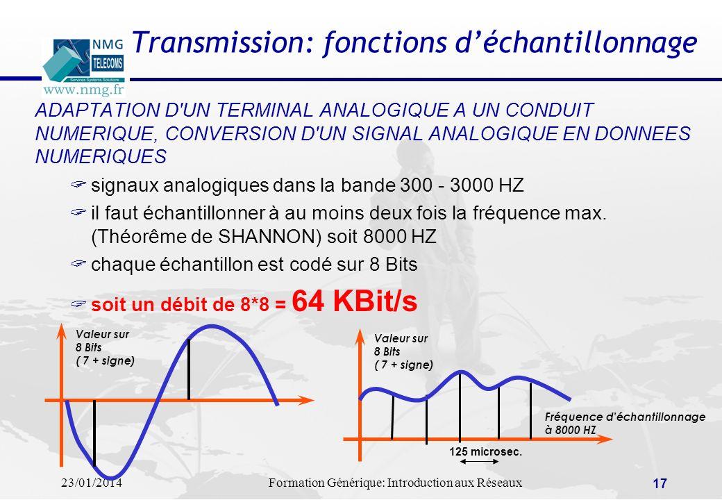 23/01/2014Formation Générique: Introduction aux Réseaux 17 Transmission: fonctions déchantillonnage ADAPTATION D'UN TERMINAL ANALOGIQUE A UN CONDUIT N