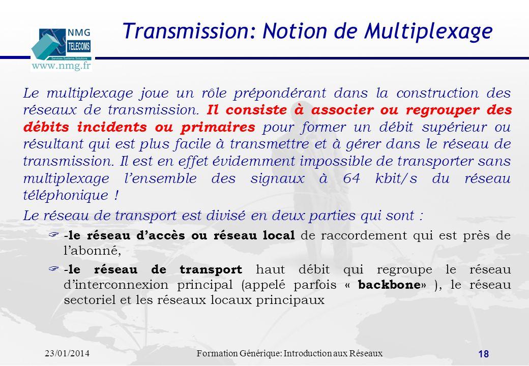 23/01/2014Formation Générique: Introduction aux Réseaux 18 Transmission: Notion de Multiplexage Le multiplexage joue un rôle prépondérant dans la cons
