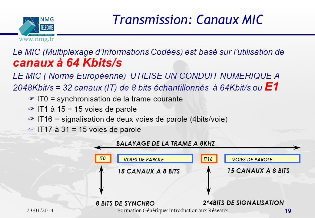 23/01/2014Formation Générique: Introduction aux Réseaux 19 Transmission: Canaux MIC Le MIC (Multiplexage dInformations Codées) est basé sur lutilisati