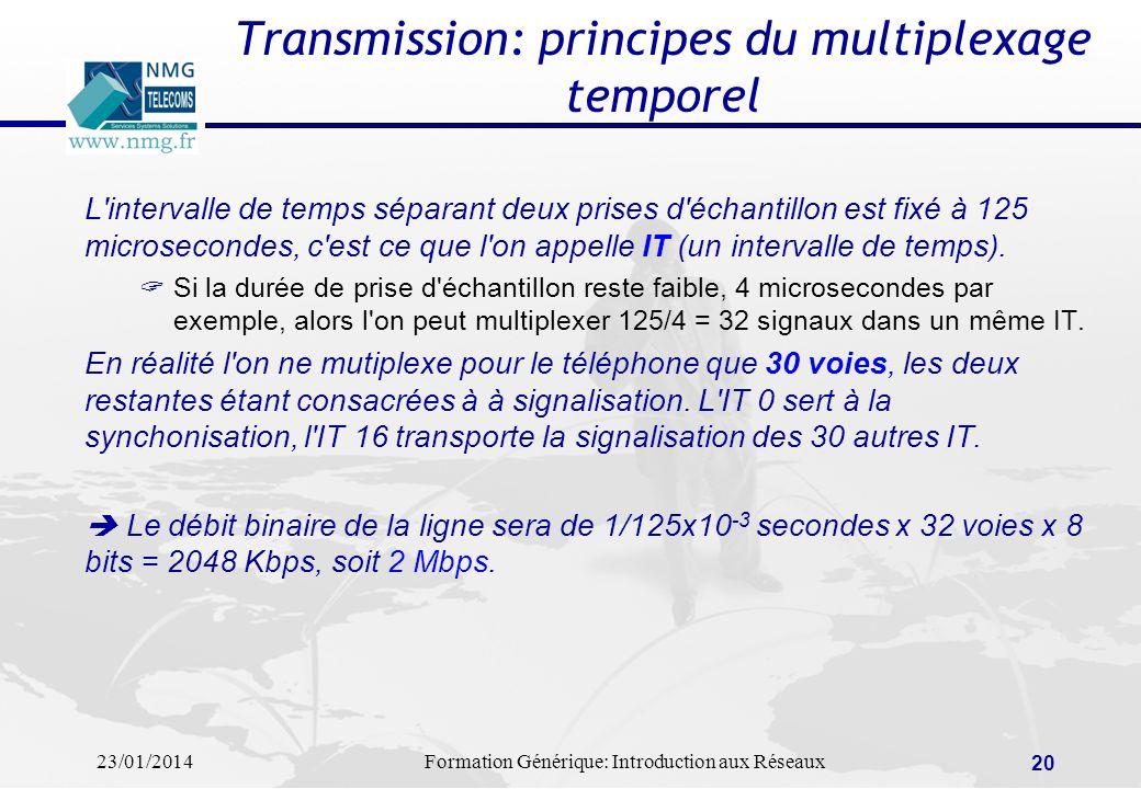 23/01/2014Formation Générique: Introduction aux Réseaux 20 Transmission: principes du multiplexage temporel L'intervalle de temps séparant deux prises