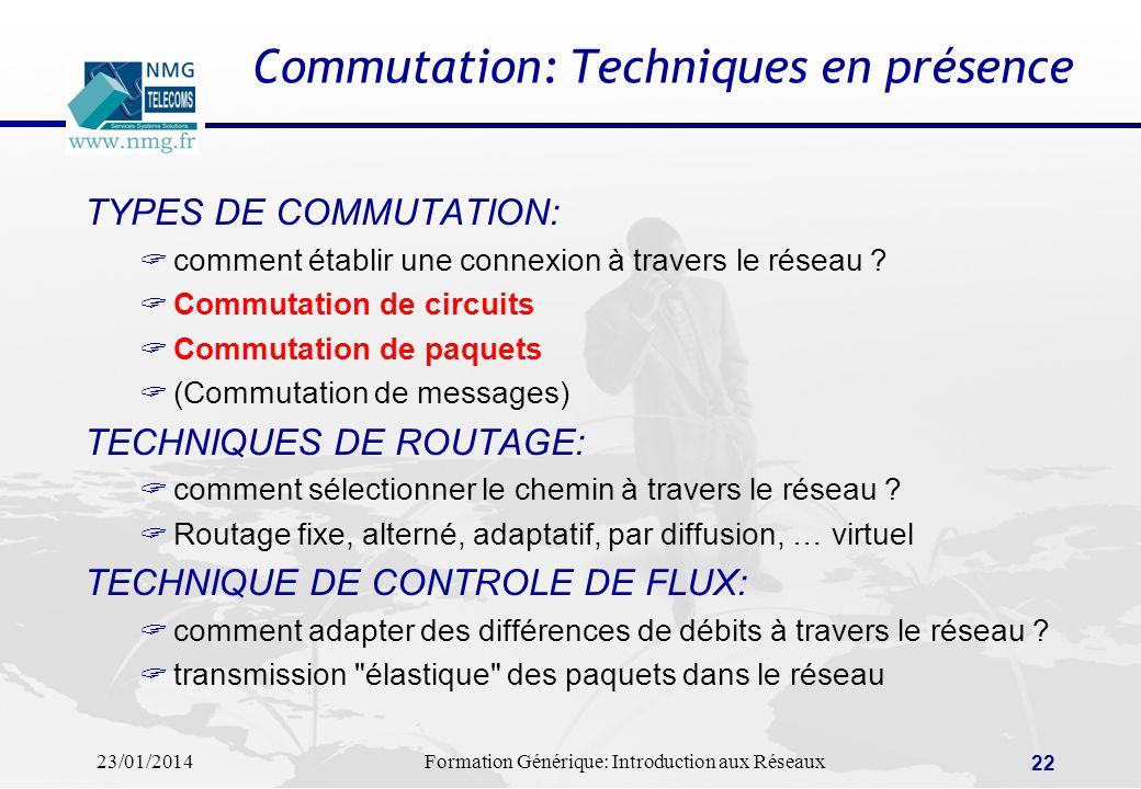 23/01/2014Formation Générique: Introduction aux Réseaux 22 Commutation: Techniques en présence TYPES DE COMMUTATION: comment établir une connexion à t