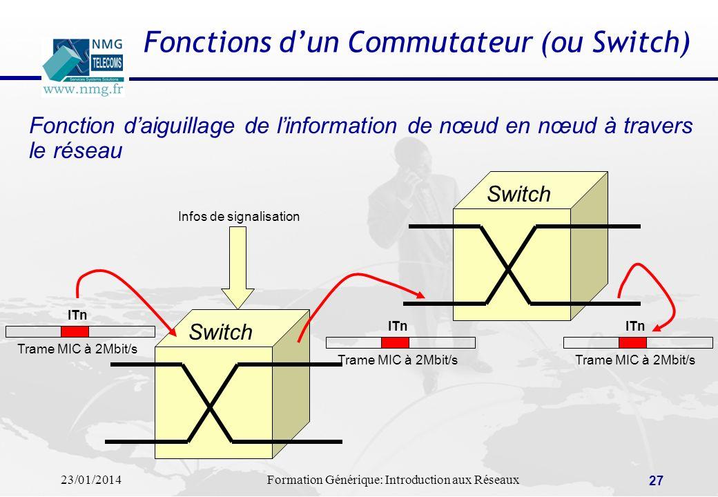 23/01/2014Formation Générique: Introduction aux Réseaux 27 Fonctions dun Commutateur (ou Switch) Fonction daiguillage de linformation de nœud en nœud