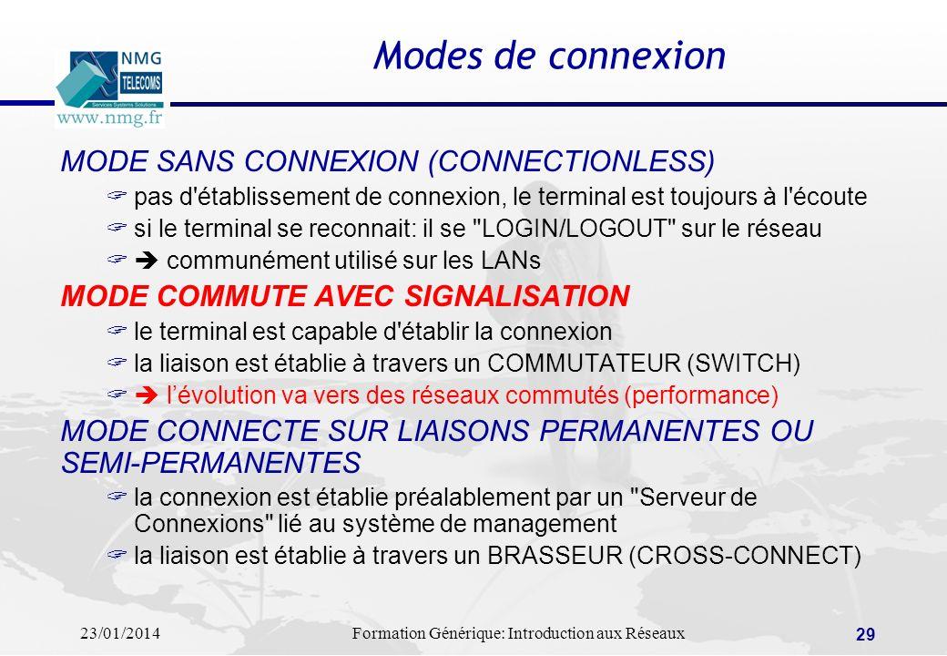 23/01/2014Formation Générique: Introduction aux Réseaux 29 Modes de connexion MODE SANS CONNEXION (CONNECTIONLESS) pas d'établissement de connexion, l