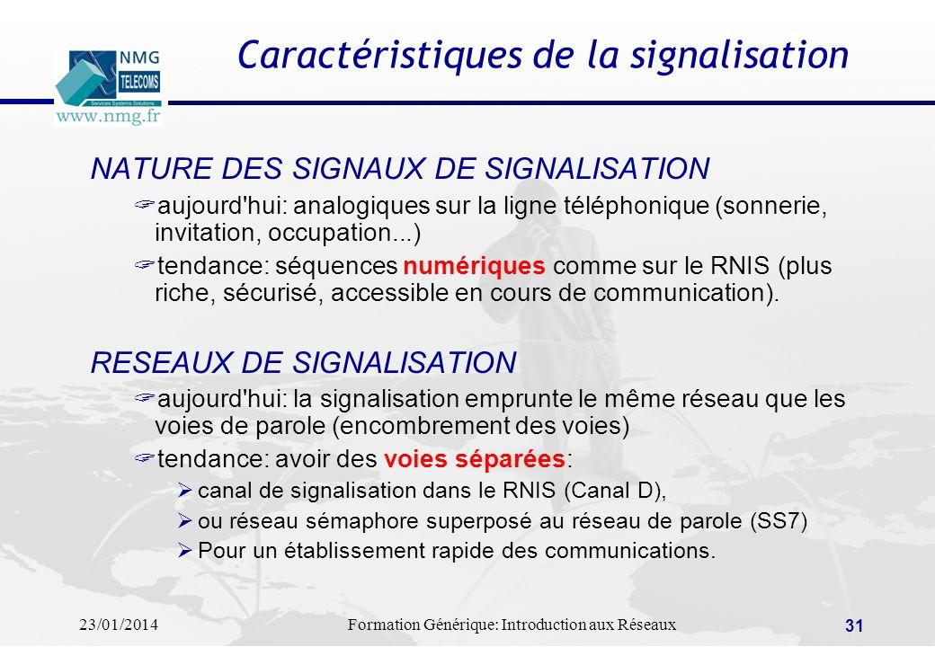 23/01/2014Formation Générique: Introduction aux Réseaux 31 Caractéristiques de la signalisation NATURE DES SIGNAUX DE SIGNALISATION aujourd'hui: analo