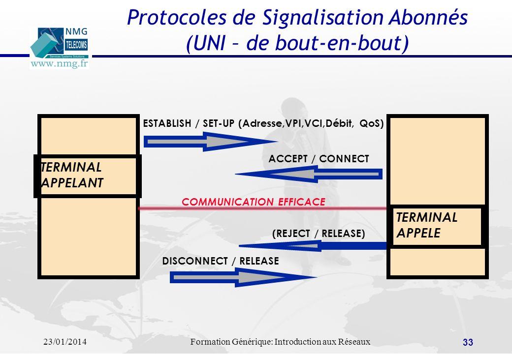 23/01/2014Formation Générique: Introduction aux Réseaux 33 Protocoles de Signalisation Abonnés (UNI – de bout-en-bout) TERMINAL APPELANT TERMINAL APPE